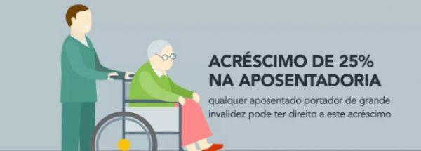 ValorAposentadoria por Invalidez