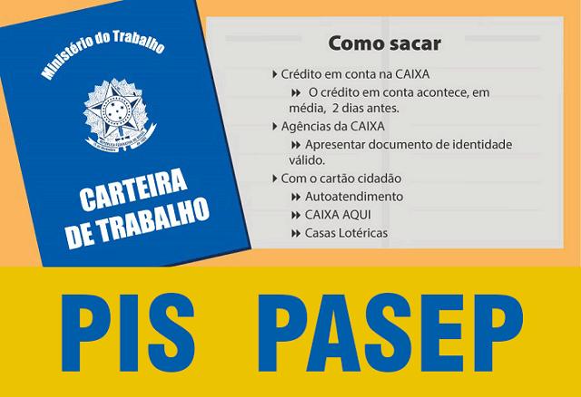 PIS PASEP 2022